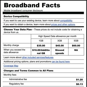 FCC Mandates Nutrition Labels for Internet Providers