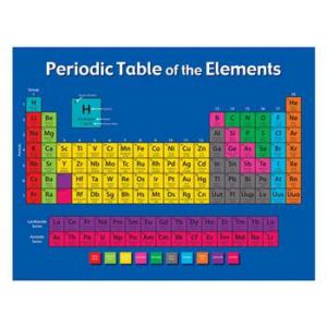 National Periodic Table Day — Why Should We Care?
