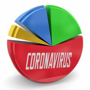 COVID-19 Deaths Continue Decline Despite Case, Hospitalization Surges. Can It Last?